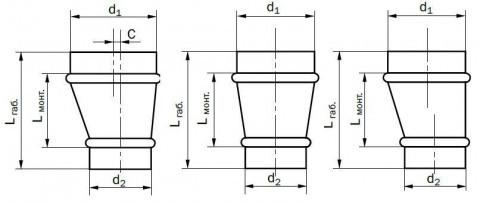 Переход воздуховода круглый из оцинкованной стали