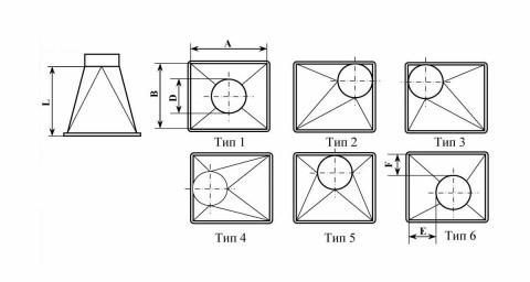 Переход с круглого на прямоугольное сечение